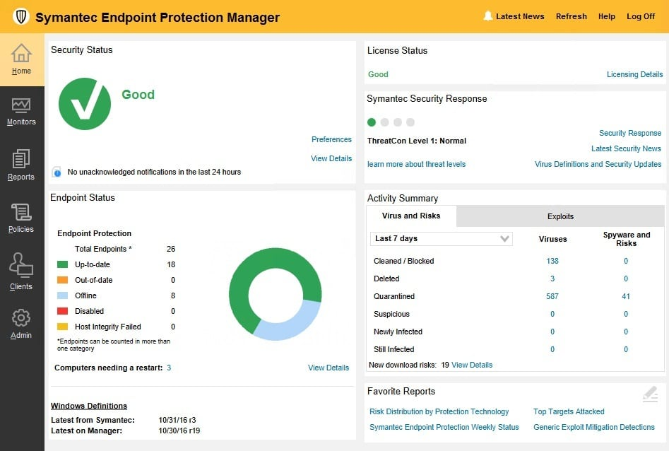 mua symantec endpoint protection
