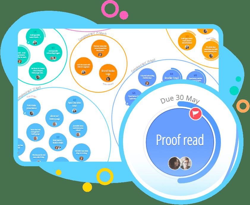 giá phần mềm imindmap