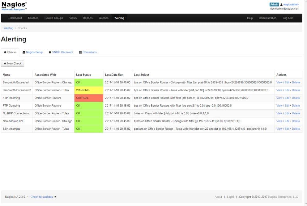 Nagios Network Analyzer 2
