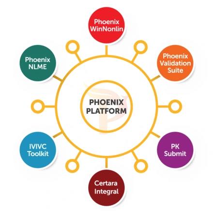 Software-Wheel-PHX-PKPD-HERO-2
