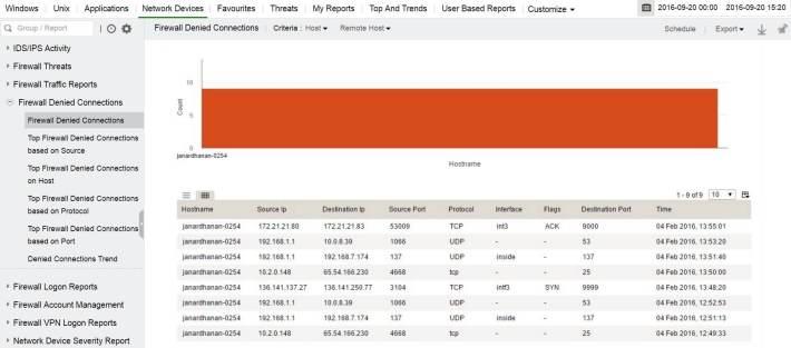 log-management-network-device-auditing
