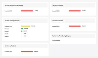 user-internet-monitoring