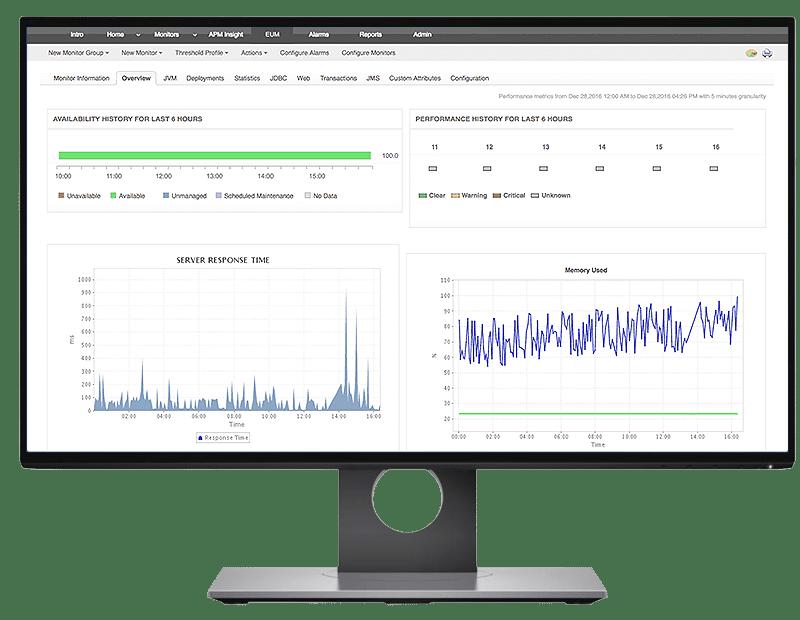 apm-application-server-monitoring-stats