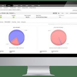 apm-monitor-performance-web-servers-stats