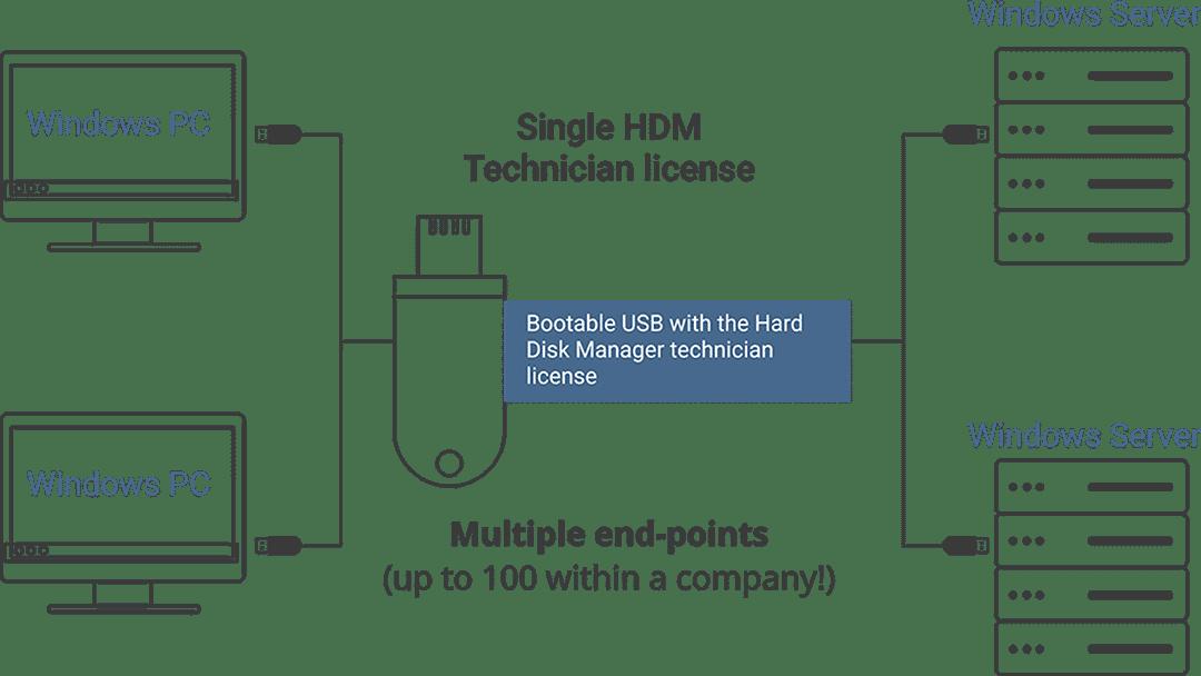 HDM-scheme-grey3
