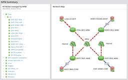 NPM-network-maps