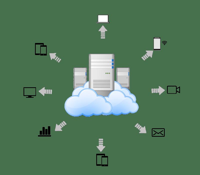 assessment-software