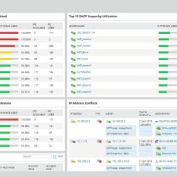 ipam-capacity-planning-dashboard