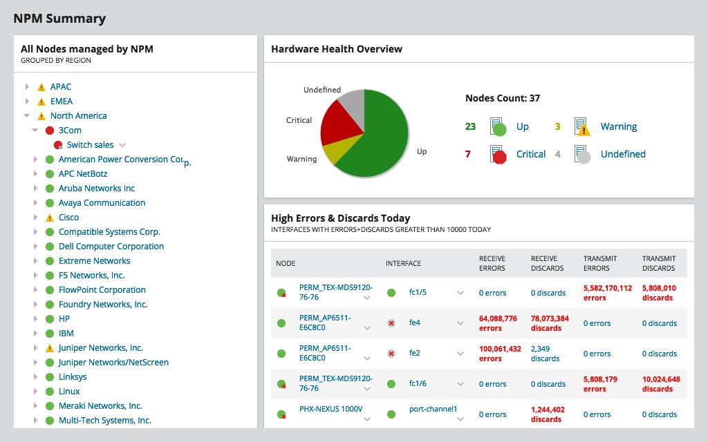 npm-network-summary