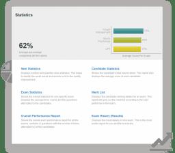 online-test-platform-analysis