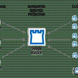 wayk-bastion-diagram-en