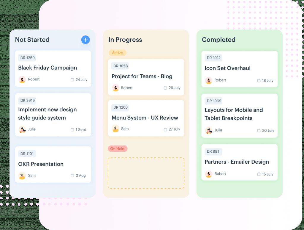 Kanban-project